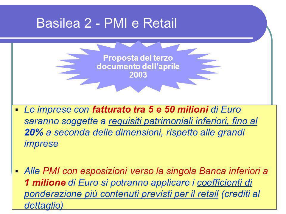Proposta del terzo documento dell'aprile 2003