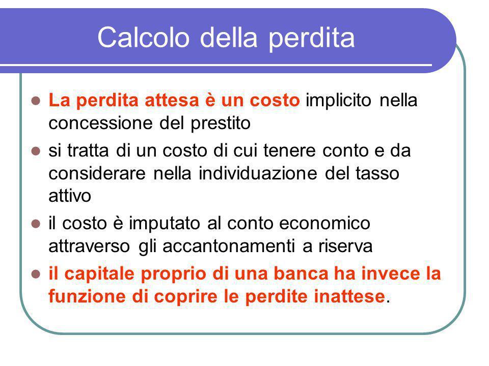 Calcolo della perdita La perdita attesa è un costo implicito nella concessione del prestito.