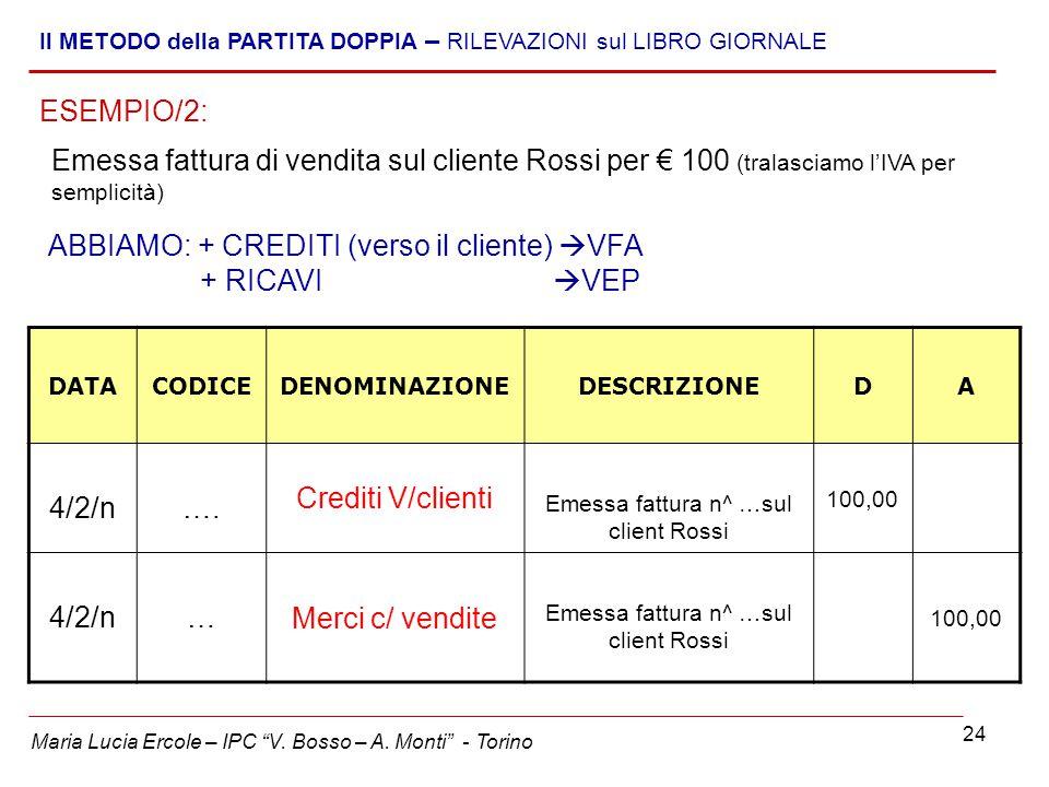 Emessa fattura n^ …sul client Rossi