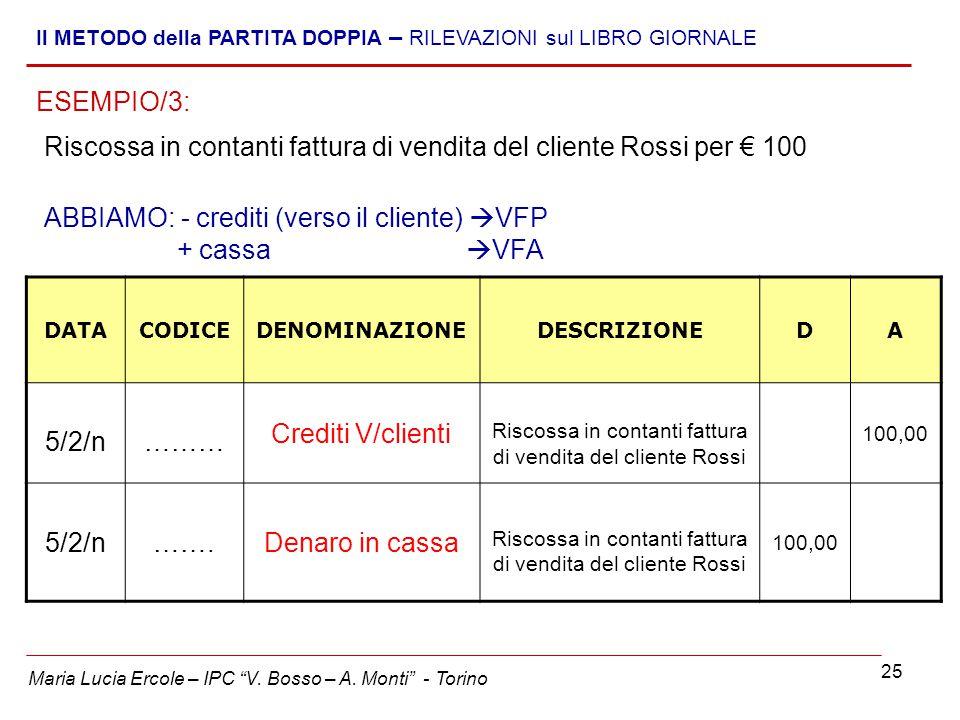 Riscossa in contanti fattura di vendita del cliente Rossi