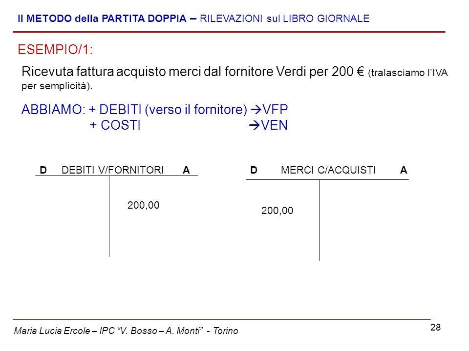 ABBIAMO: + DEBITI (verso il fornitore) VFP + COSTI VEN