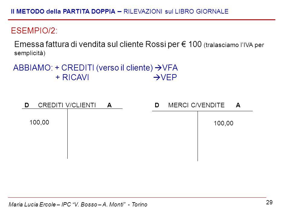 ABBIAMO: + CREDITI (verso il cliente) VFA + RICAVI VEP