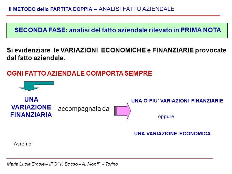 SECONDA FASE: analisi del fatto aziendale rilevato in PRIMA NOTA