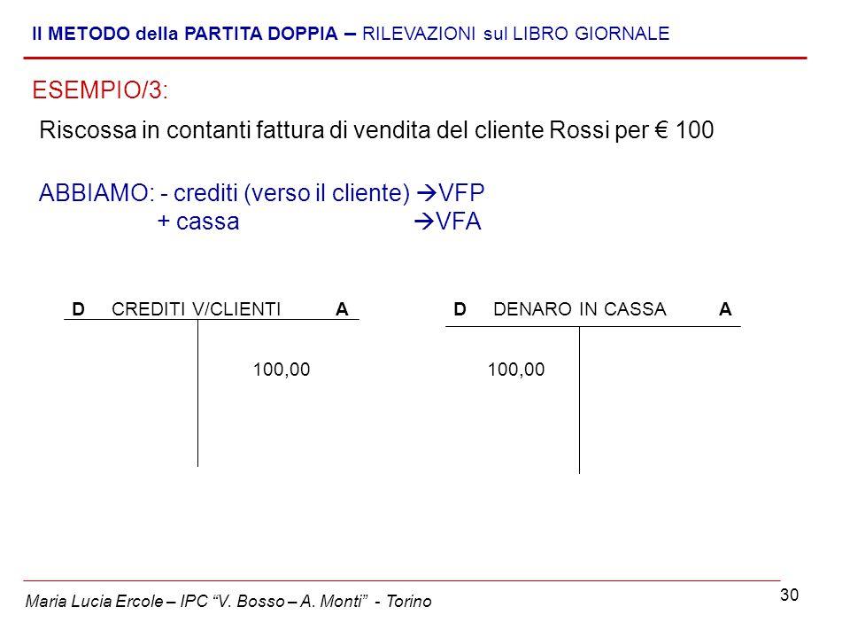 Riscossa in contanti fattura di vendita del cliente Rossi per € 100