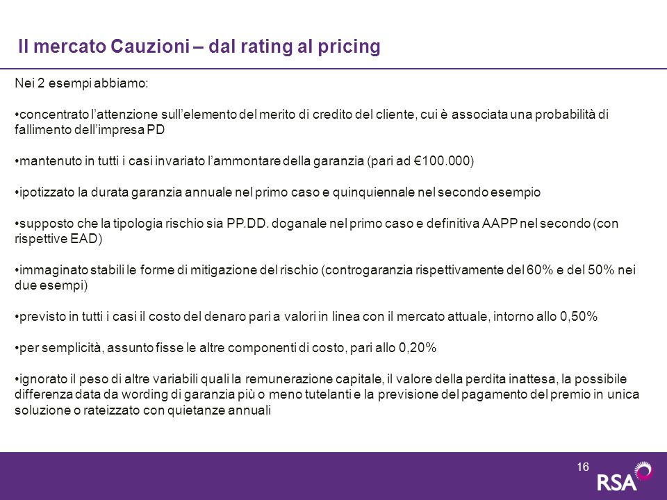 Il mercato Cauzioni – dal rating al pricing