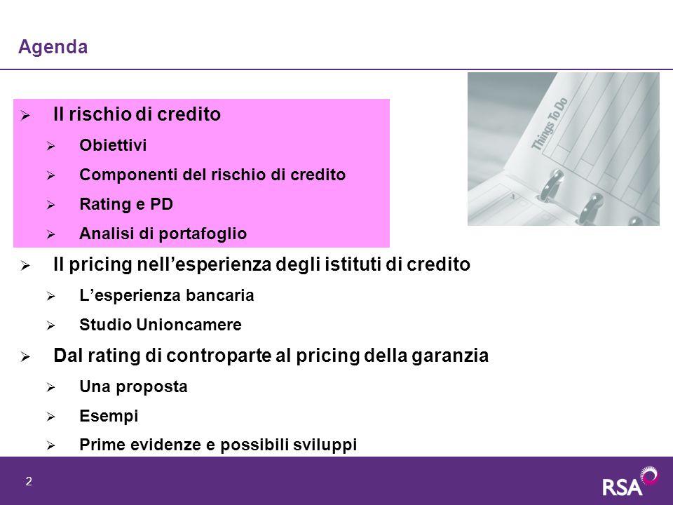 Il pricing nell'esperienza degli istituti di credito