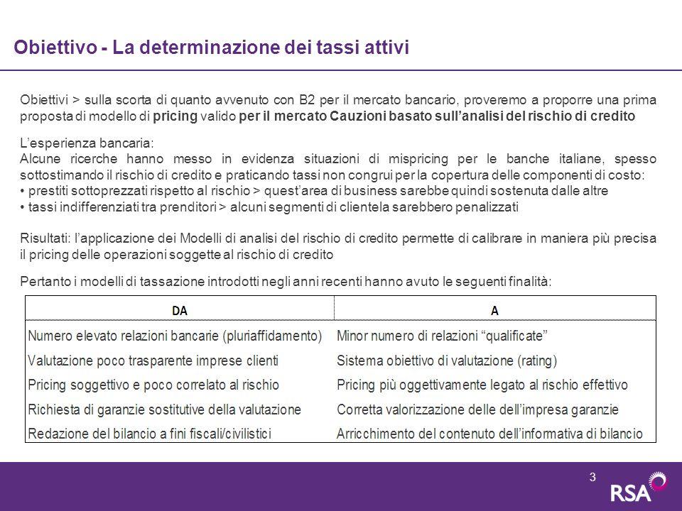 Obiettivo - La determinazione dei tassi attivi