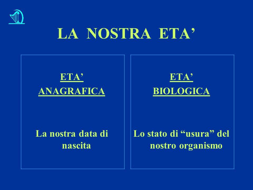 LA NOSTRA ETA' ETA' ANAGRAFICA La nostra data di nascita