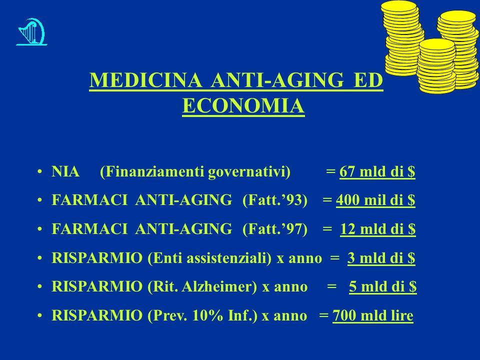 MEDICINA ANTI-AGING ED ECONOMIA
