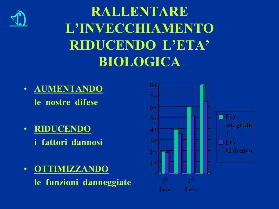 RALLENTARE L'INVECCHIAMENTO RIDUCENDO L'ETA' BIOLOGICA
