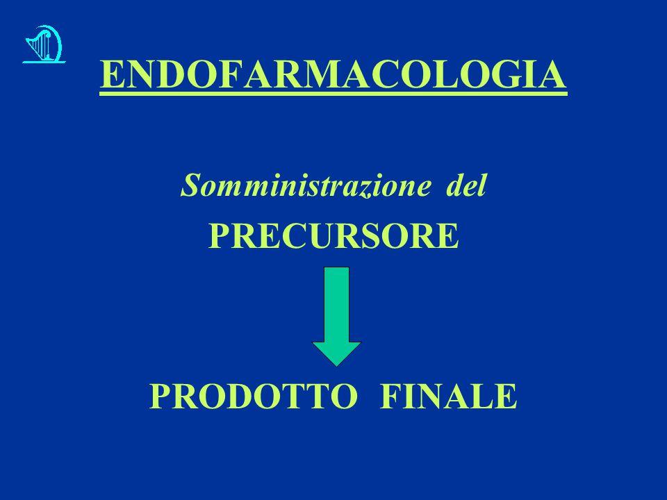 ENDOFARMACOLOGIA Somministrazione del PRECURSORE PRODOTTO FINALE
