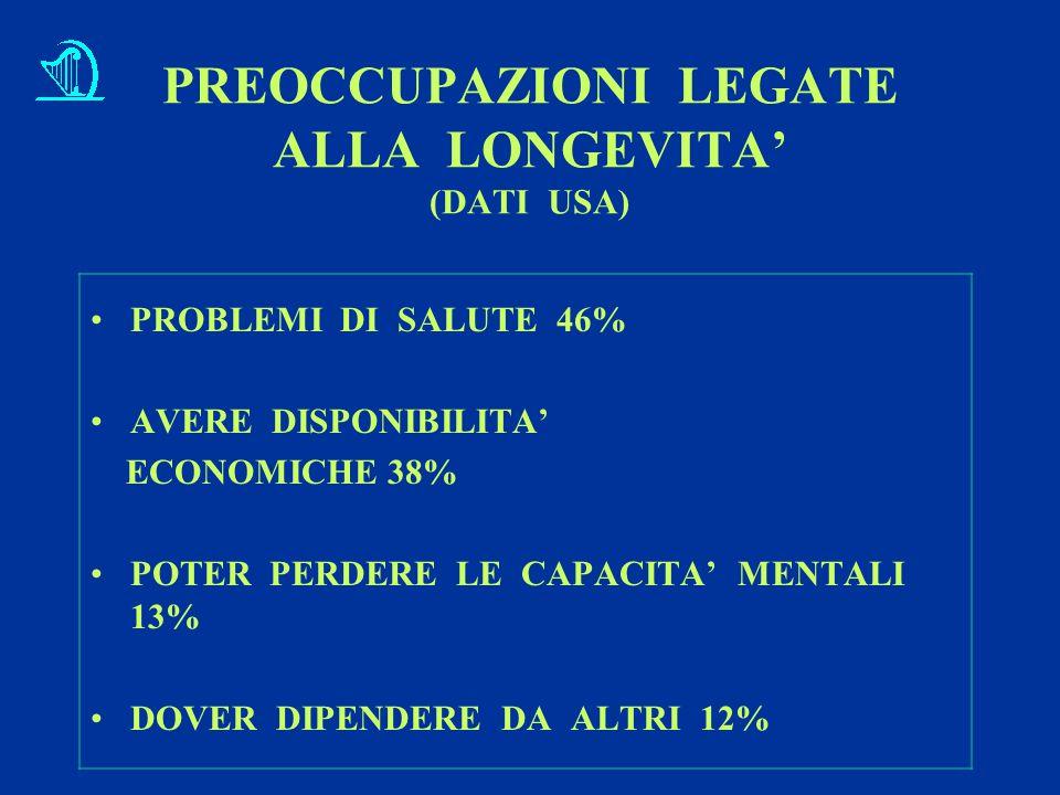 PREOCCUPAZIONI LEGATE ALLA LONGEVITA' (DATI USA)