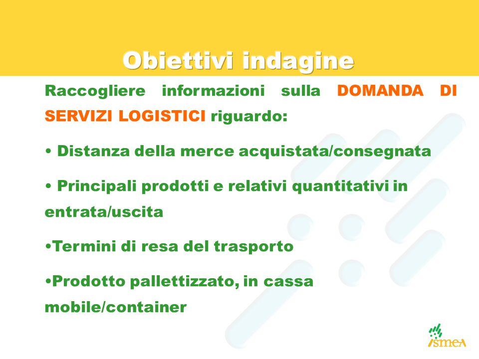 Obiettivi indagine Raccogliere informazioni sulla DOMANDA DI SERVIZI LOGISTICI riguardo: Distanza della merce acquistata/consegnata.
