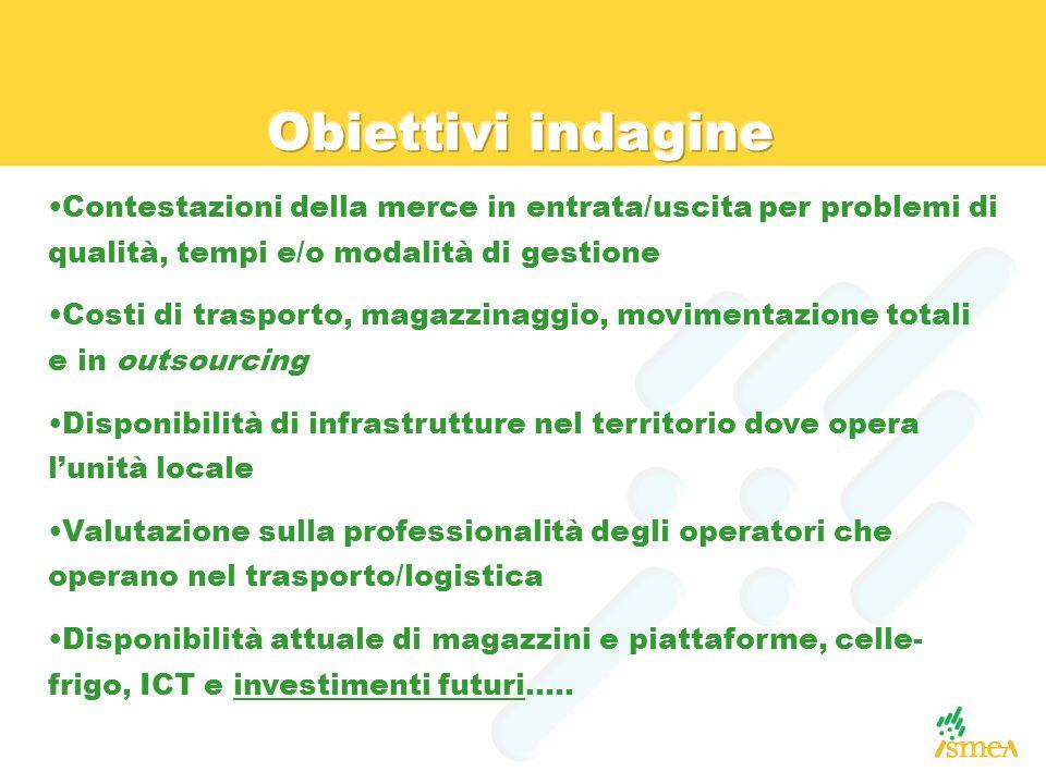 Obiettivi indagine Contestazioni della merce in entrata/uscita per problemi di qualità, tempi e/o modalità di gestione.