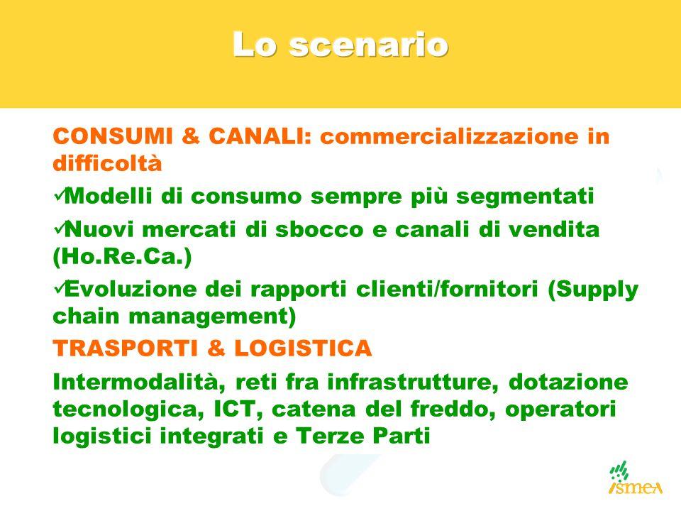 Lo scenario CONSUMI & CANALI: commercializzazione in difficoltà