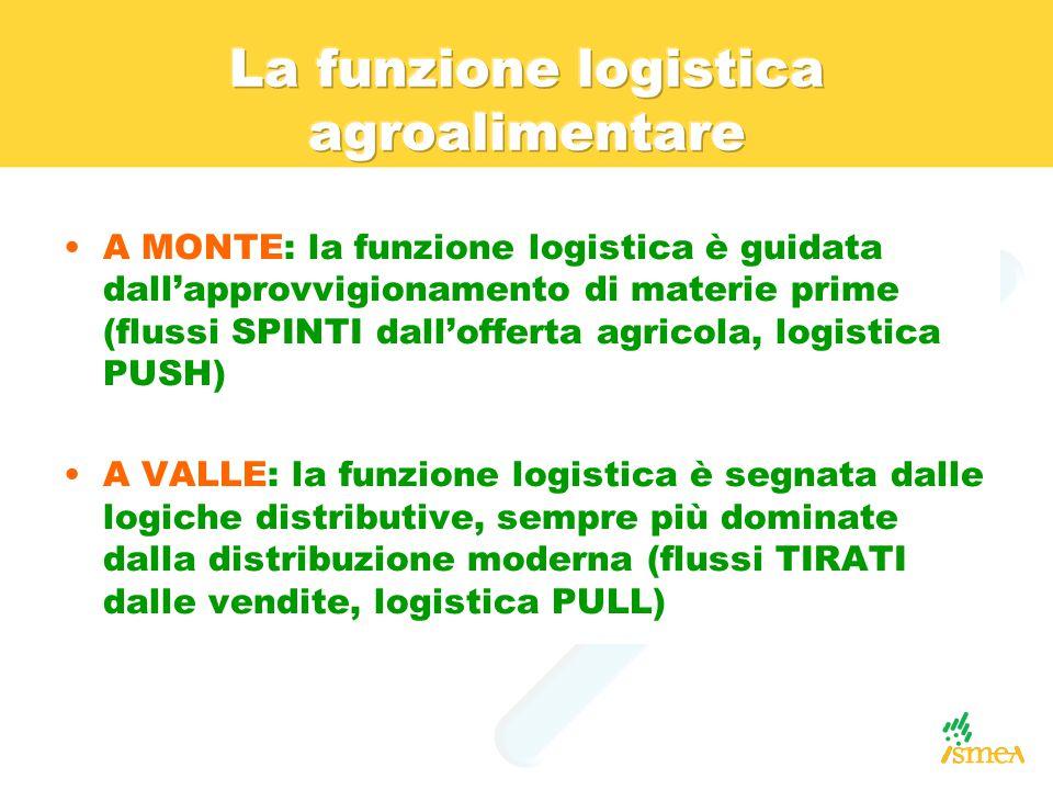 La funzione logistica agroalimentare