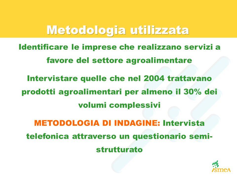 Metodologia utilizzata