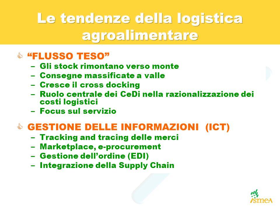 Le tendenze della logistica agroalimentare