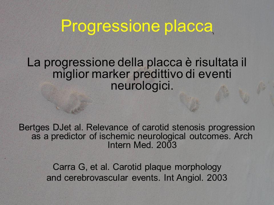 Progressione placca La progressione della placca è risultata il miglior marker predittivo di eventi neurologici.