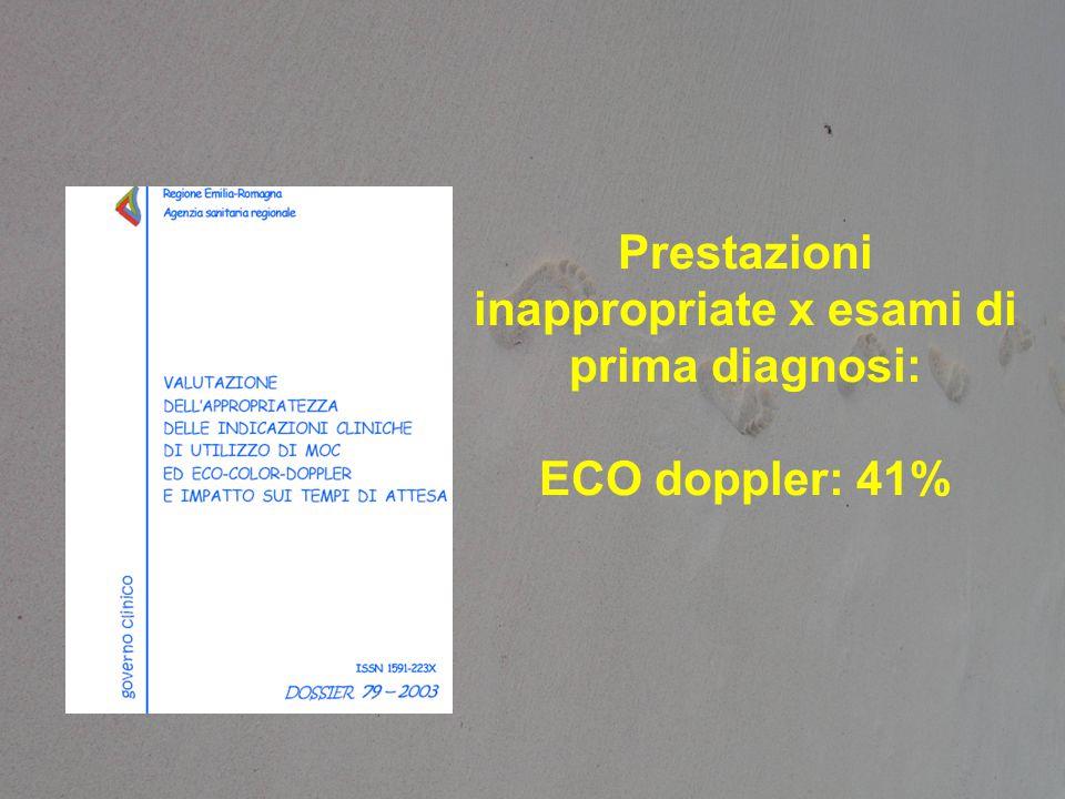Prestazioni inappropriate x esami di prima diagnosi: