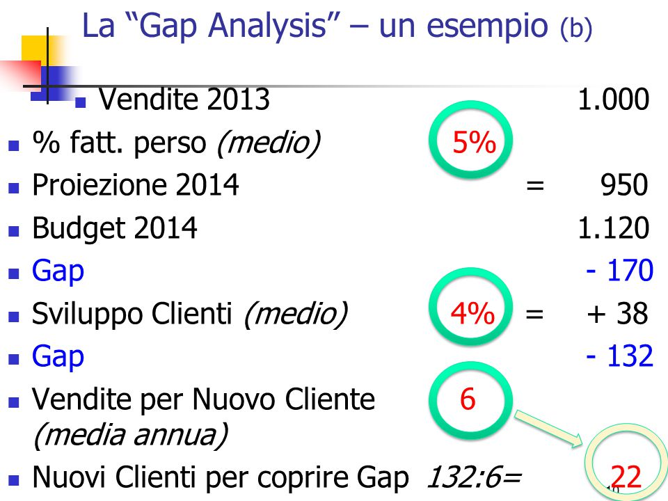 La Gap Analysis – un esempio (b)