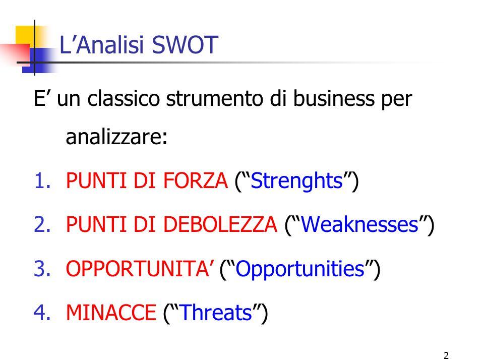 L'Analisi SWOT E' un classico strumento di business per analizzare: