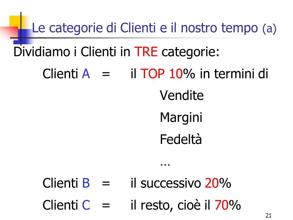 Le categorie di Clienti e il nostro tempo (a)