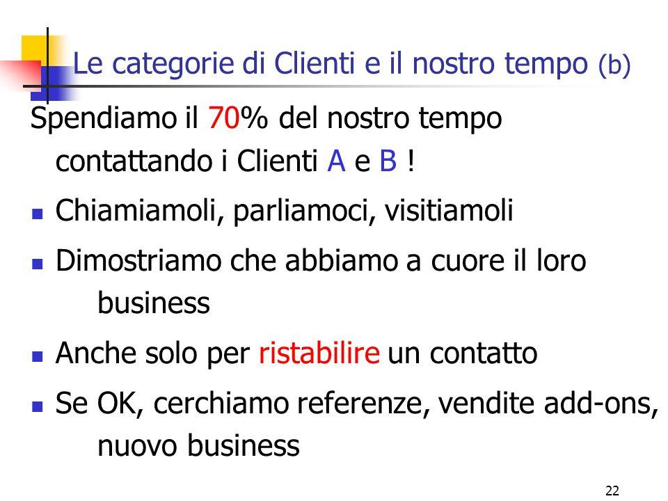 Le categorie di Clienti e il nostro tempo (b)