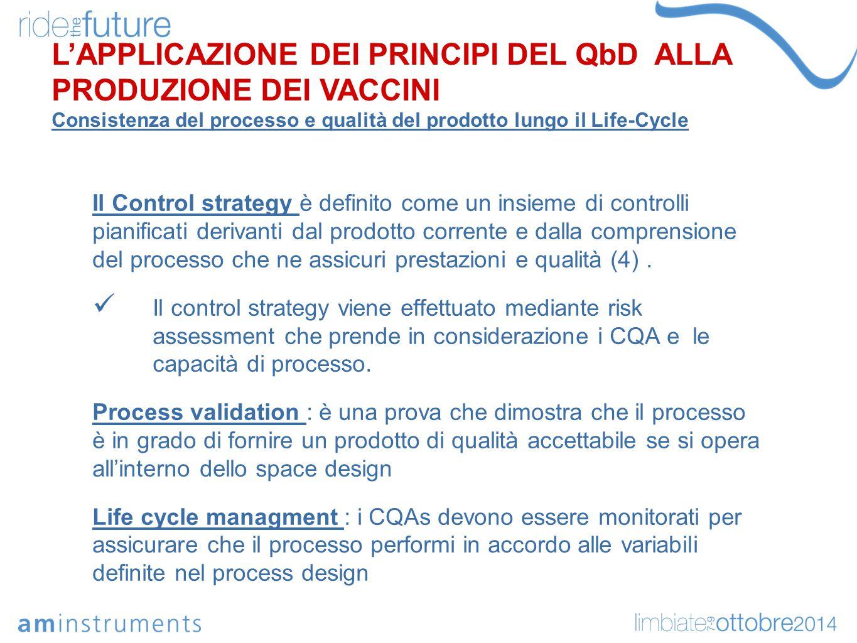 L'APPLICAZIONE DEI PRINCIPI DEL QbD ALLA PRODUZIONE DEI VACCINI Consistenza del processo e qualità del prodotto lungo il Life-Cycle