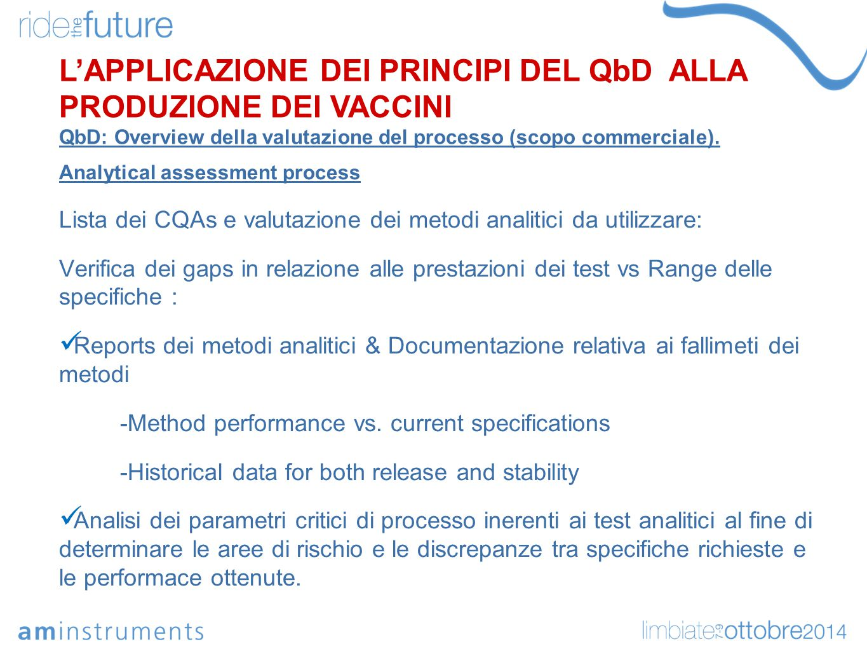 L'APPLICAZIONE DEI PRINCIPI DEL QbD ALLA PRODUZIONE DEI VACCINI QbD: Overview della valutazione del processo (scopo commerciale).