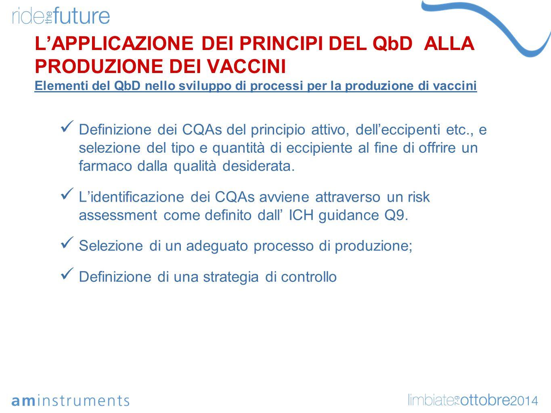 L'APPLICAZIONE DEI PRINCIPI DEL QbD ALLA PRODUZIONE DEI VACCINI Elementi del QbD nello sviluppo di processi per la produzione di vaccini