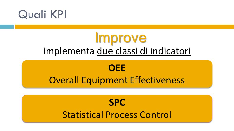 Improve Quali KPI implementa due classi di indicatori OEE