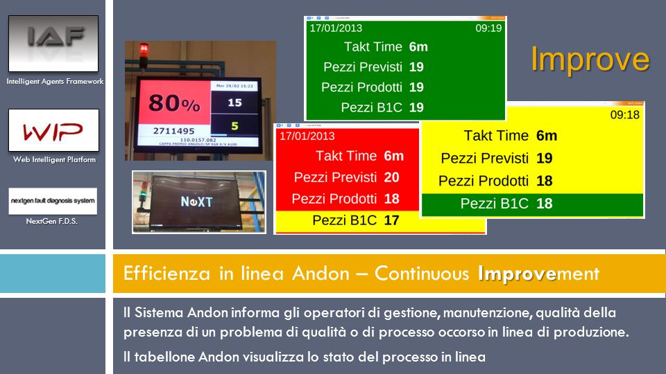 Efficienza in linea Andon – Continuous Improvement