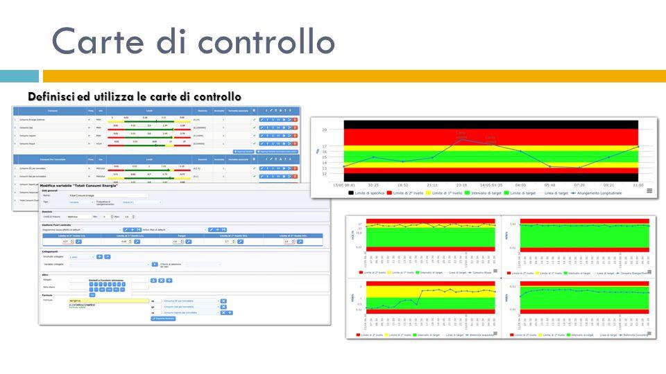 Carte di controllo Definisci ed utilizza le carte di controllo
