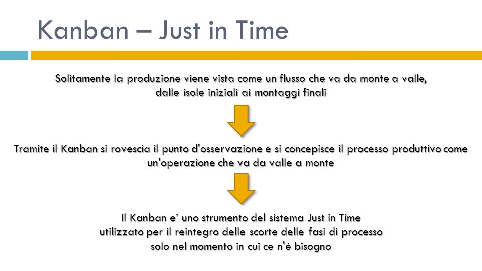 Kanban – Just in Time Tramite il Kanban si rovescia il punto d osservazione e si concepisce il processo produttivo come.