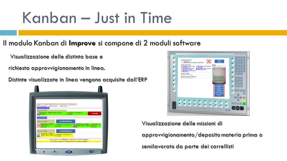 Kanban – Just in Time Il modulo Kanban di Improve si compone di 2 moduli software.