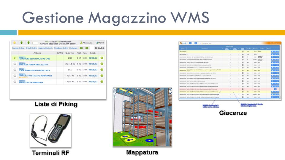 Gestione Magazzino WMS