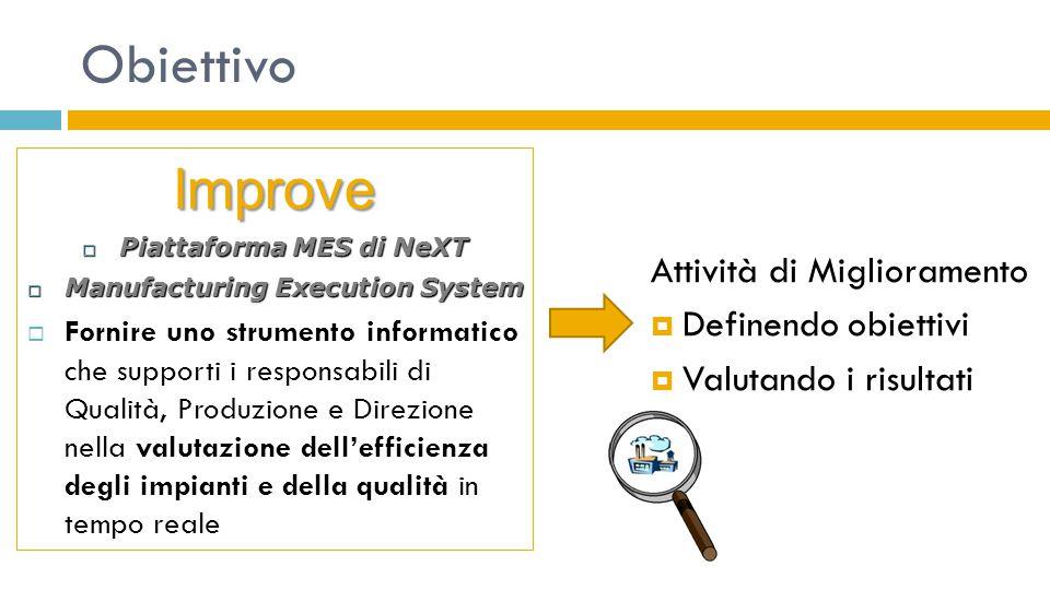 Piattaforma MES di NeXT Manufacturing Execution System