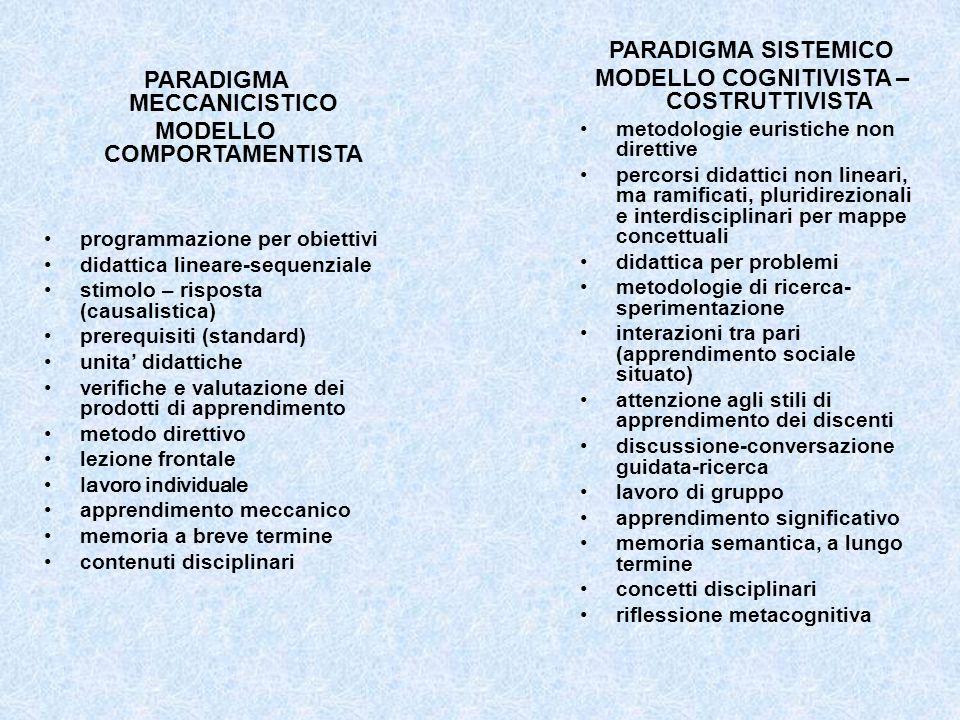 MODELLO COGNITIVISTA –COSTRUTTIVISTA PARADIGMA MECCANICISTICO