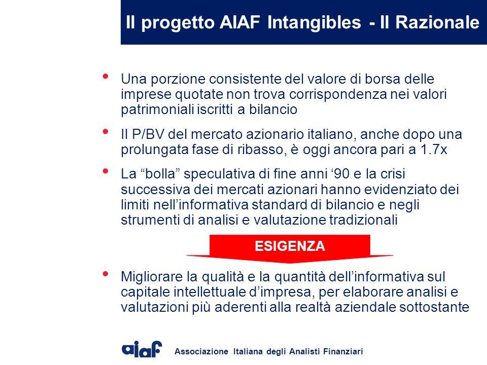 Il progetto AIAF Intangibles - Il Razionale