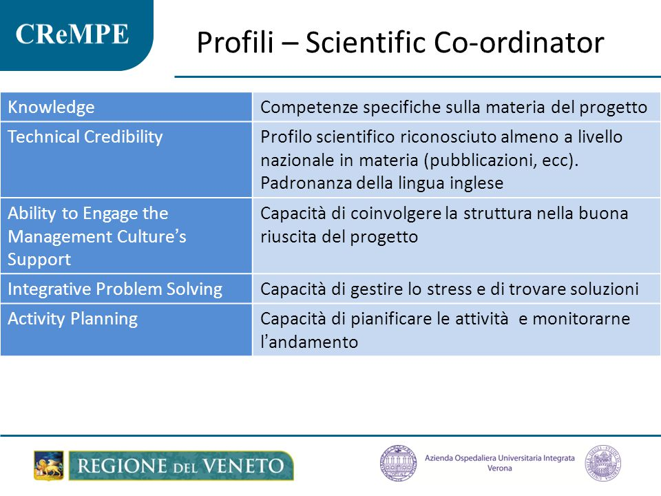 Profili – Scientific Co-ordinator