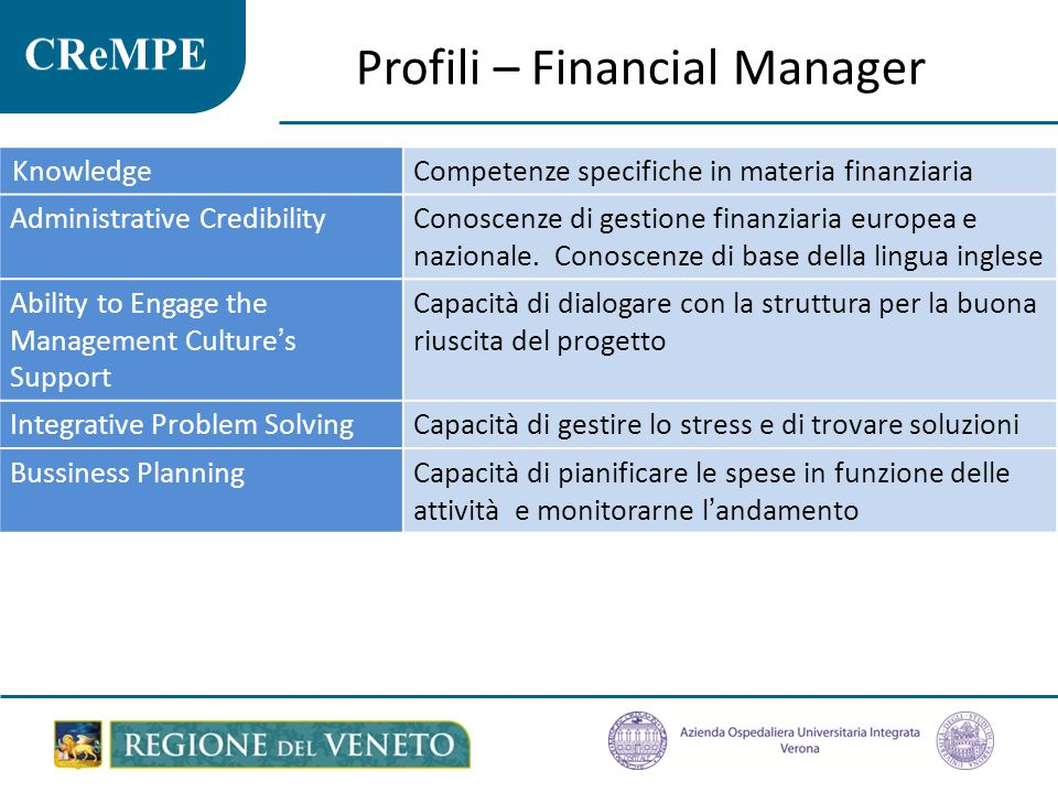 Profili – Financial Manager