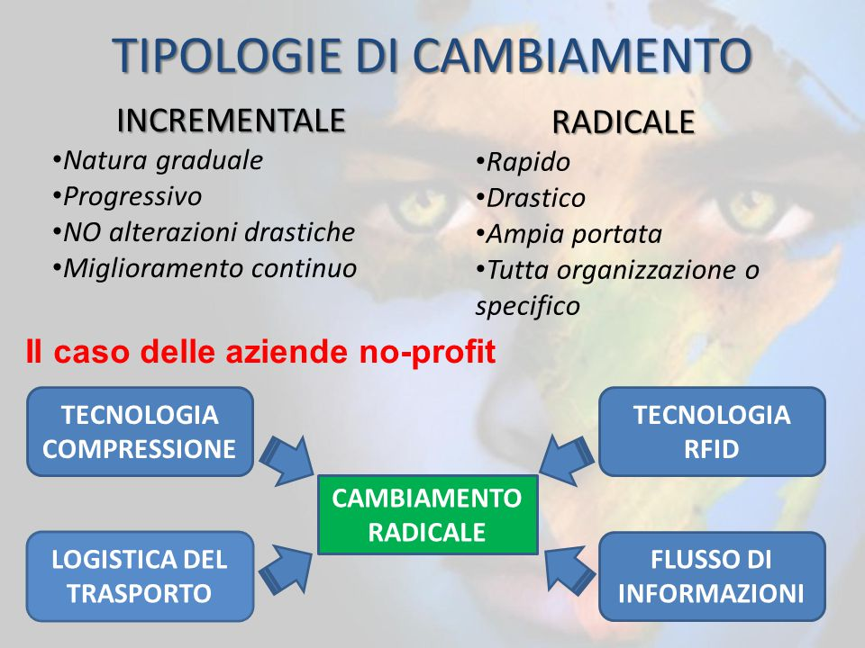 TIPOLOGIE DI CAMBIAMENTO