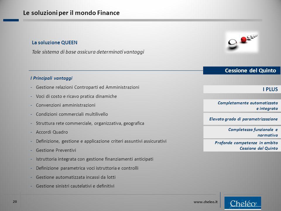 Le soluzioni per il mondo Finance