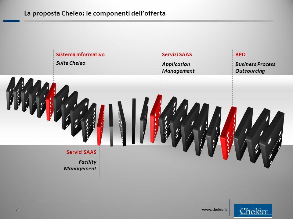 La proposta Cheleo: le componenti dell'offerta