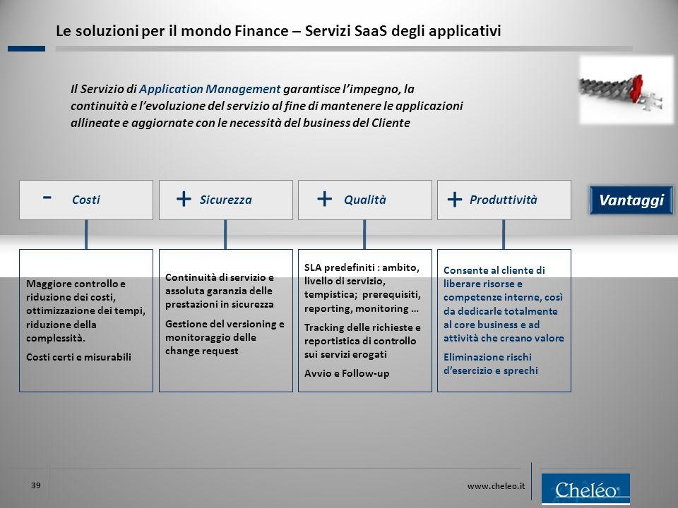 Le soluzioni per il mondo Finance – Servizi SaaS degli applicativi