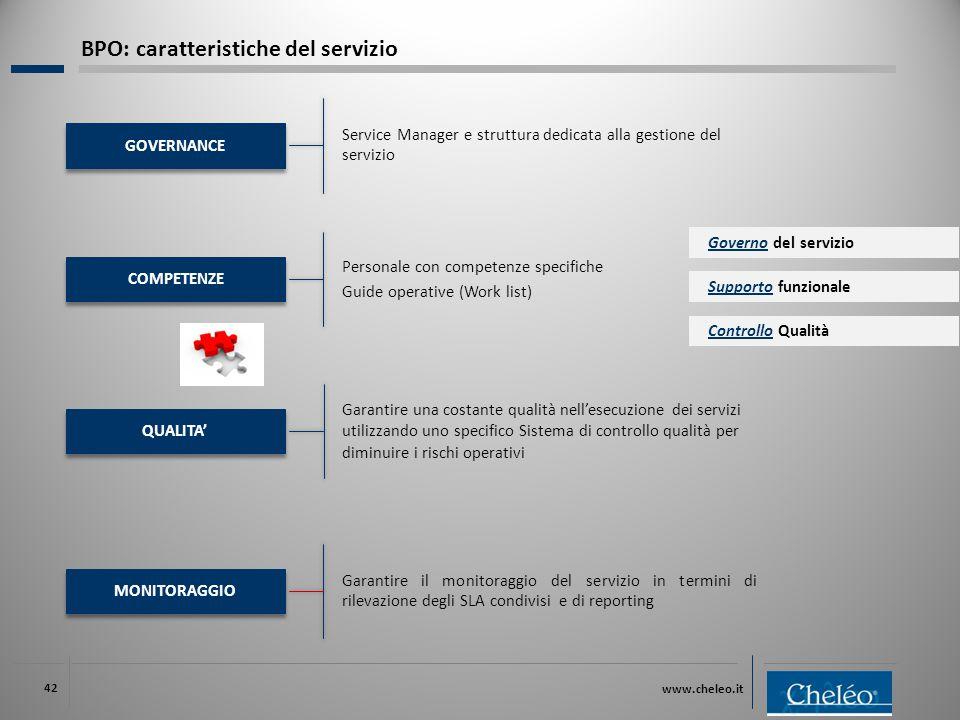 BPO: caratteristiche del servizio