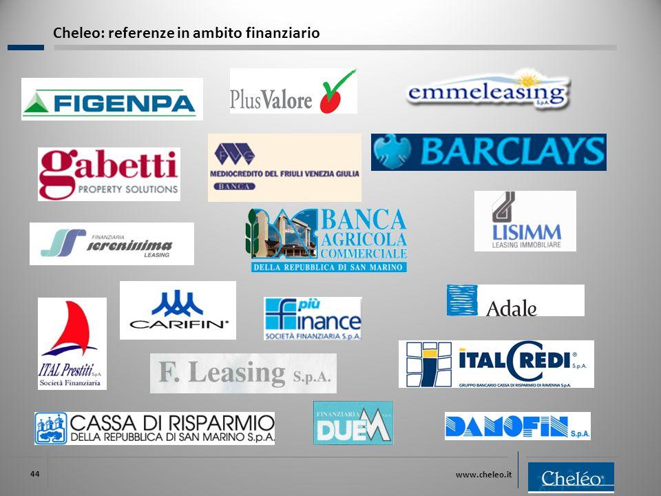 Cheleo: referenze in ambito finanziario