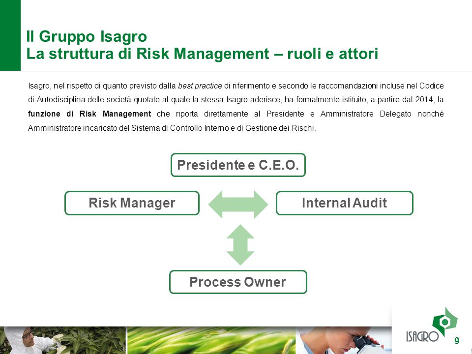 La struttura di Risk Management – ruoli e attori