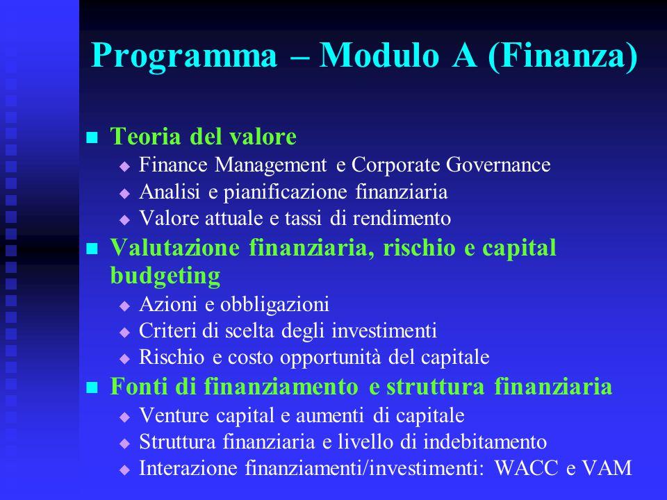 Programma – Modulo A (Finanza)